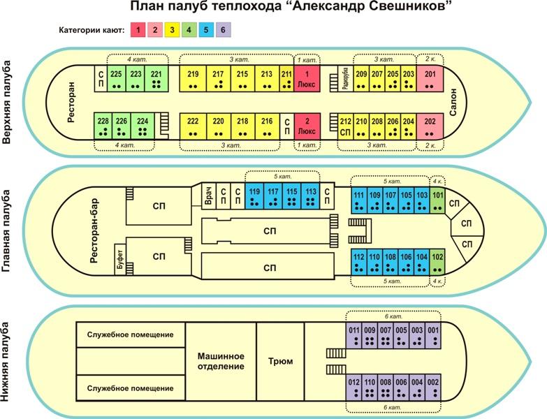 Схема теплохода «Александр