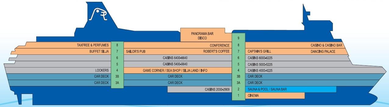 Схема парома «Silja Festival»
